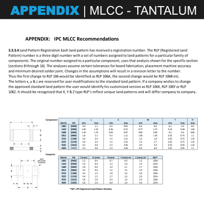 MLCC Replacement Options   Tantalum Chip Substitution